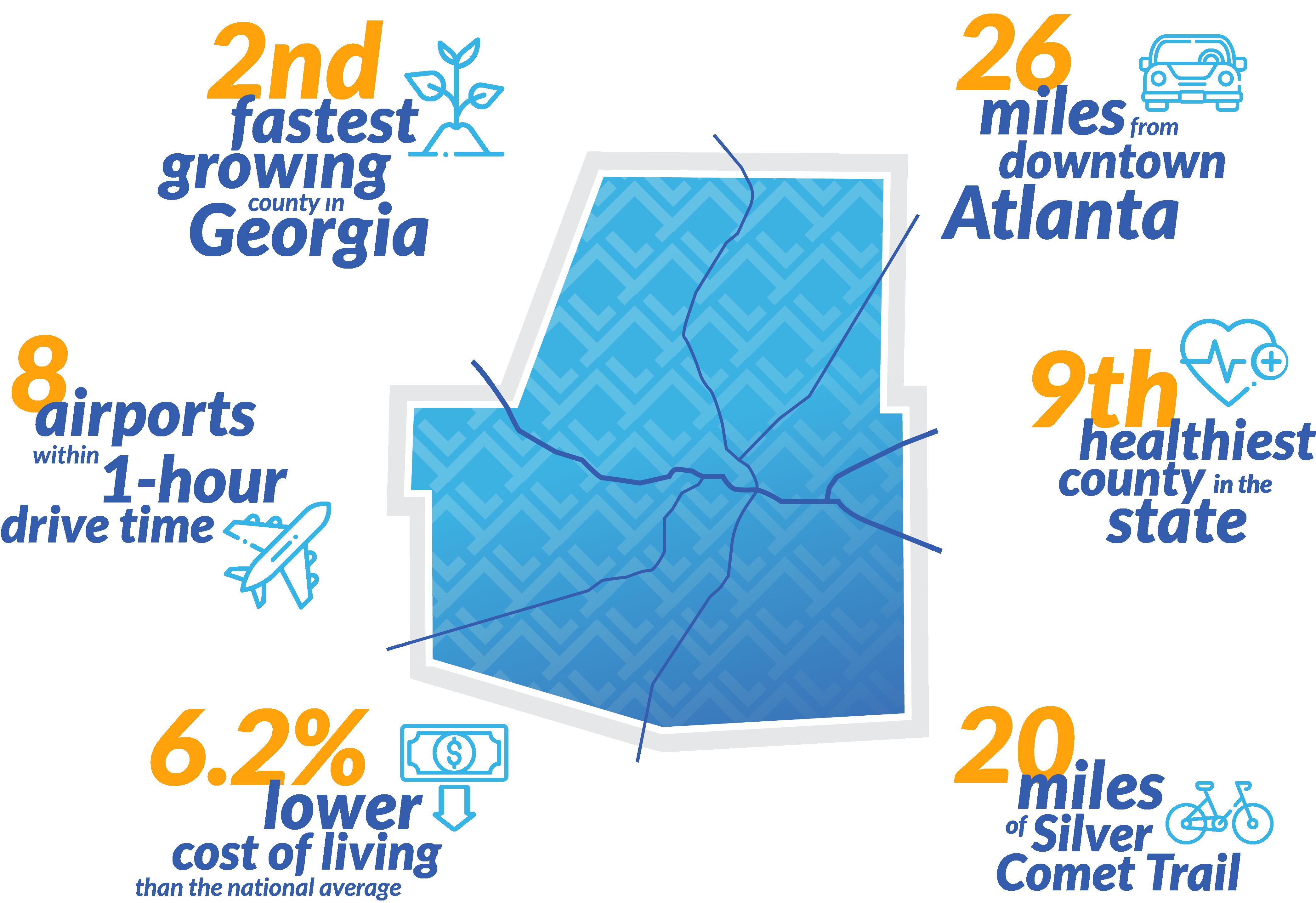 Paulding County Economic Development Home County Stats - Paulding County Economic Development